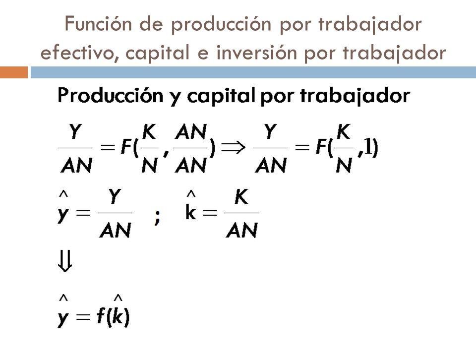 Función de producción por trabajador efectivo, capital e inversión por trabajador