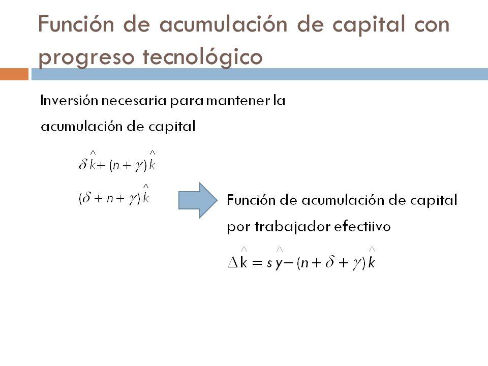 Función de acumulación de capital con progreso tecnológico
