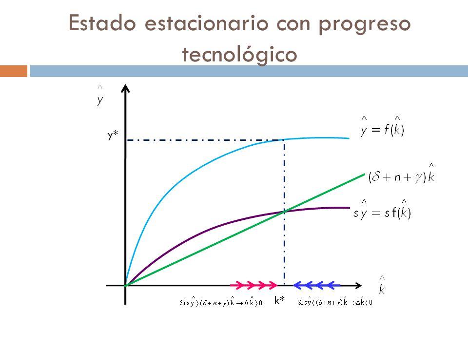 Estado estacionario con progreso tecnológico k* y*