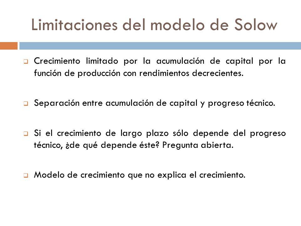 Limitaciones del modelo de Solow Crecimiento limitado por la acumulación de capital por la función de producción con rendimientos decrecientes. Separa