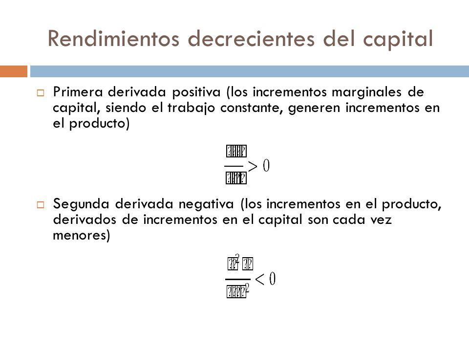 Rendimientos decrecientes del capital Primera derivada positiva (los incrementos marginales de capital, siendo el trabajo constante, generen incrementos en el producto) Segunda derivada negativa (los incrementos en el producto, derivados de incrementos en el capital son cada vez menores) A