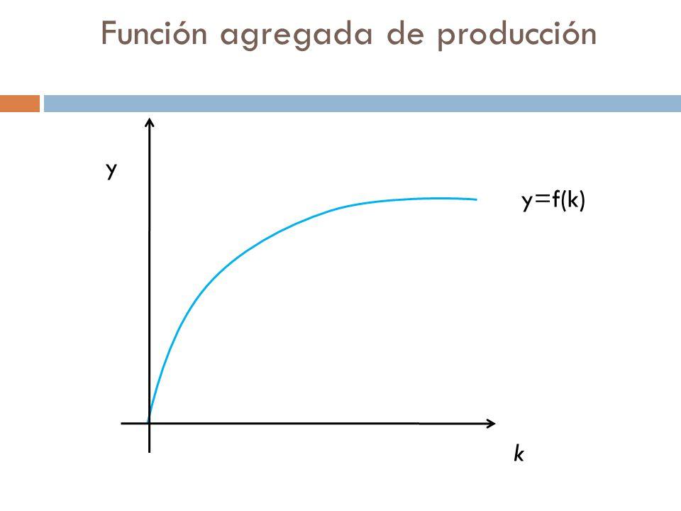 Modelo simple La población no crece No hay progreso tecnológico