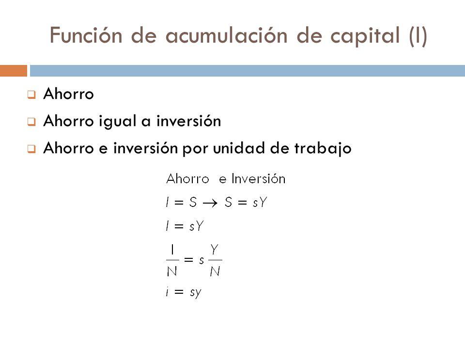 Función de acumulación de capital (I) Ahorro Ahorro igual a inversión Ahorro e inversión por unidad de trabajo