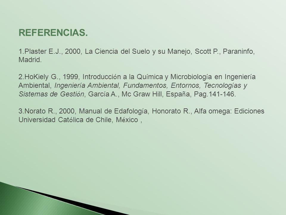 REFERENCIAS. 1.Plaster E.J., 2000, La Ciencia del Suelo y su Manejo, Scott P., Paraninfo, Madrid. 2.HoKiely G., 1999, Introducci ó n a la Qu í mica y