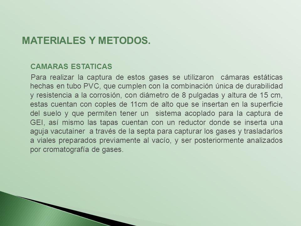 MATERIALES Y METODOS. CAMARAS ESTATICAS Para realizar la captura de estos gases se utilizaron cámaras estáticas hechas en tubo PVC, que cumplen con la