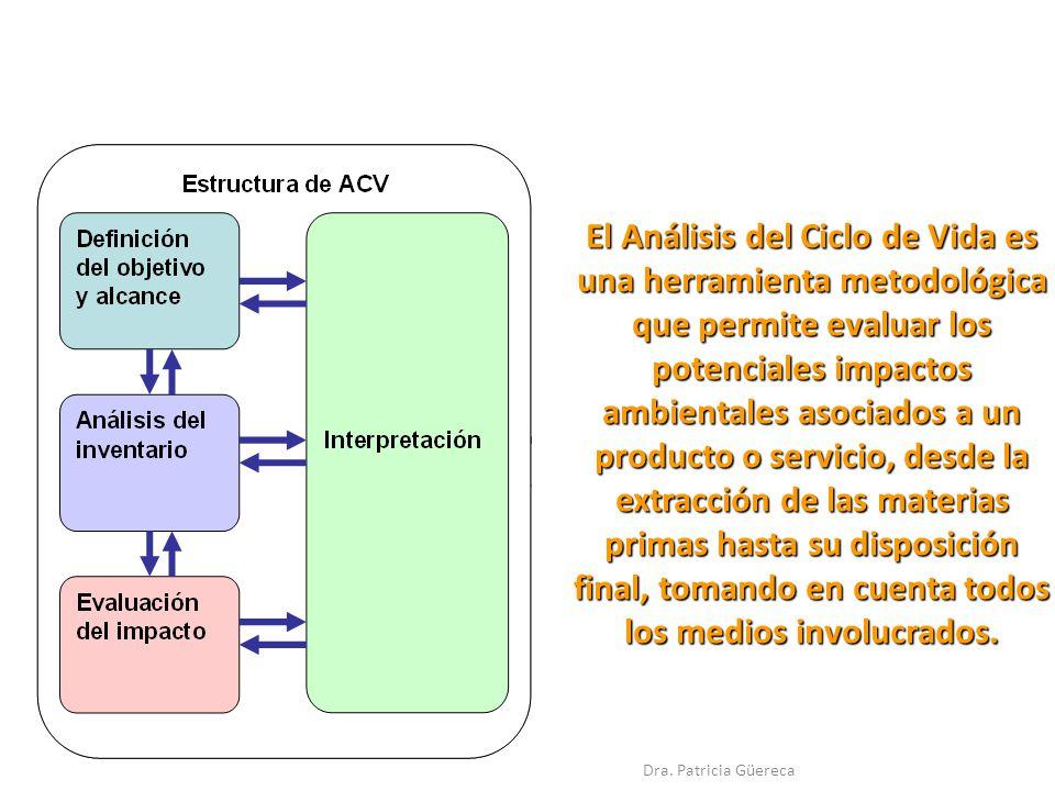 El Análisis del Ciclo de Vida es una herramienta metodológica que permite evaluar los potenciales impactos ambientales asociados a un producto o servi