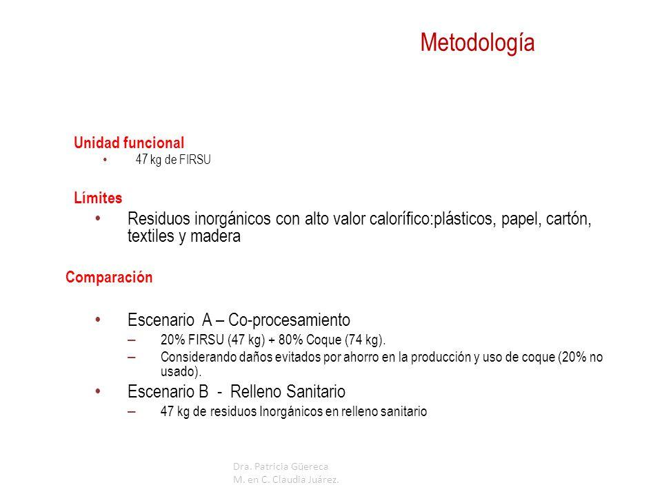 Metodología Unidad funcional 47 kg de FIRSU Límites Residuos inorgánicos con alto valor calorífico:plásticos, papel, cartón, textiles y madera Comparación Escenario A – Co-procesamiento – 20% FIRSU (47 kg) + 80% Coque (74 kg).