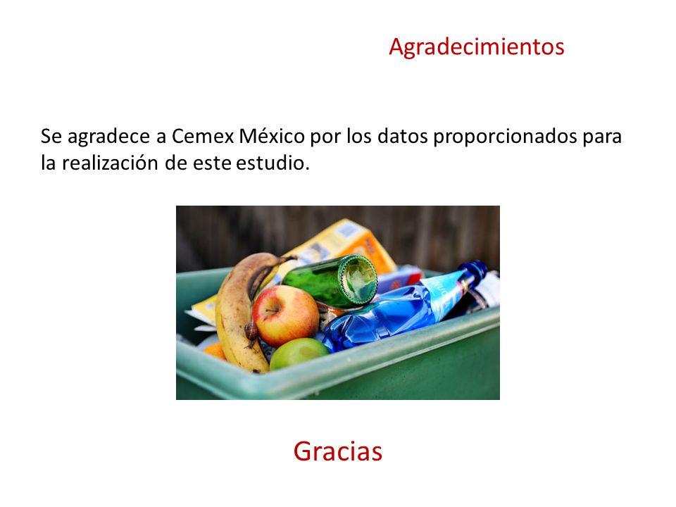 Agradecimientos Se agradece a Cemex México por los datos proporcionados para la realización de este estudio. Gracias