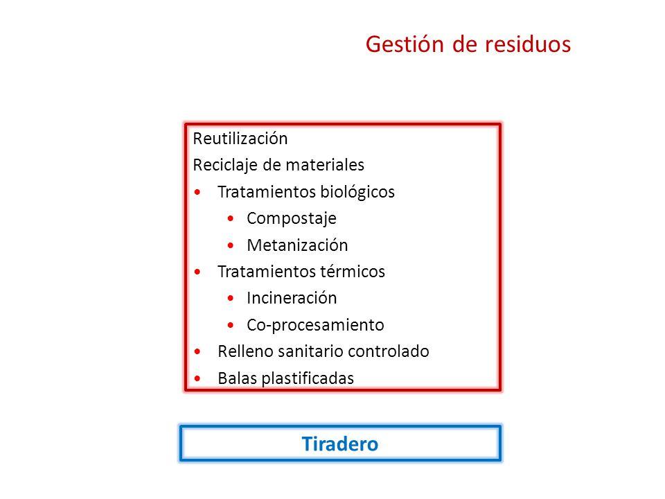 Reutilización Reciclaje de materiales Tratamientos biológicos Compostaje Metanización Tratamientos térmicos Incineración Co-procesamiento Relleno sanitario controlado Balas plastificadas Gestión de residuos Tiradero