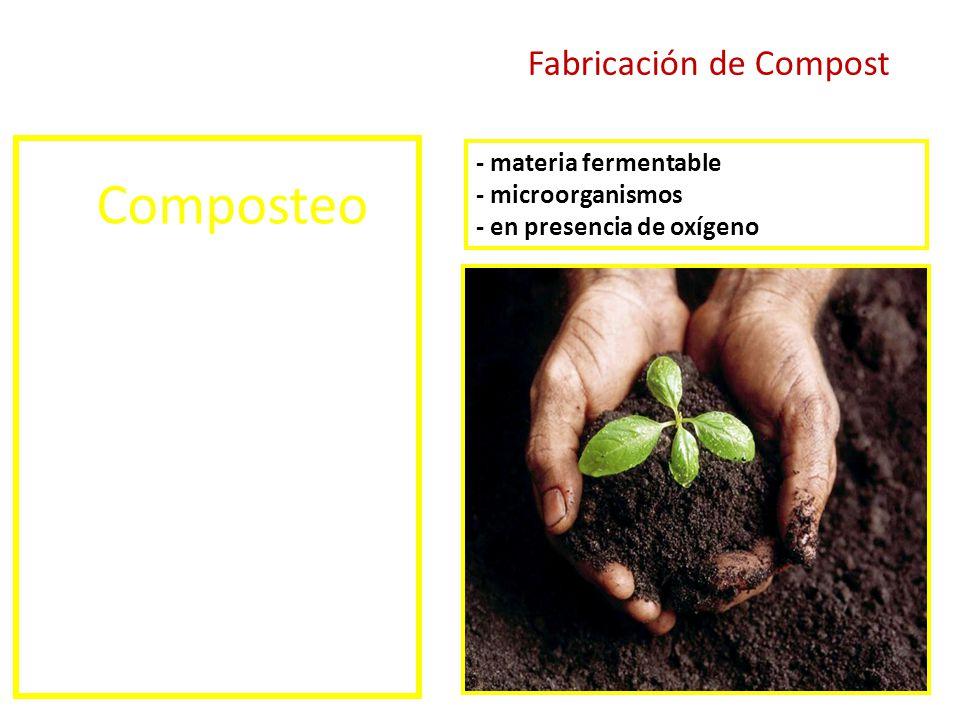 Composteo - materia fermentable - microorganismos - en presencia de oxígeno Fabricación de Compost