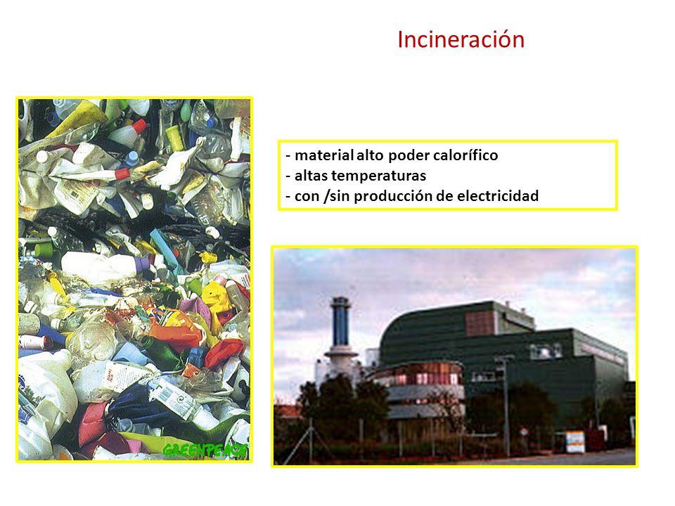 - material alto poder calorífico - altas temperaturas - con /sin producción de electricidad Incineración