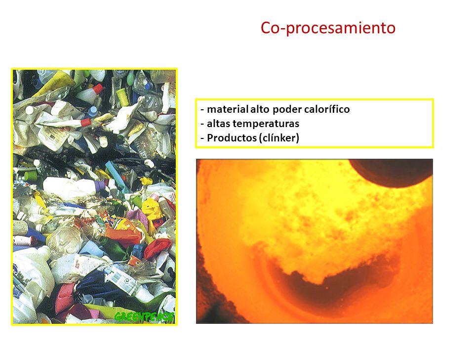 - material alto poder calorífico - altas temperaturas - Productos (clínker) Co-procesamiento