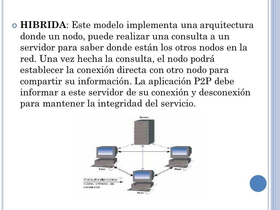 HIBRIDA : Este modelo implementa una arquitectura donde un nodo, puede realizar una consulta a un servidor para saber donde están los otros nodos en la red.