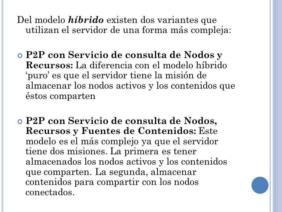 Del modelo híbrido existen dos variantes que utilizan el servidor de una forma más compleja: P2P con Servicio de consulta de Nodos y Recursos: La diferencia con el modelo híbrido puro es que el servidor tiene la misión de almacenar los nodos activos y los contenidos que éstos comparten P2P con Servicio de consulta de Nodos, Recursos y Fuentes de Contenidos: Este modelo es el más complejo ya que el servidor tiene dos misiones.