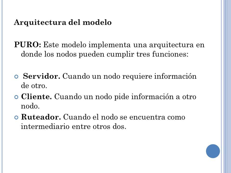 Arquitectura del modelo PURO: Este modelo implementa una arquitectura en donde los nodos pueden cumplir tres funciones: Servidor.