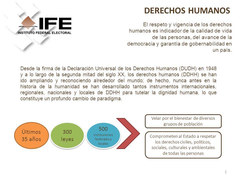 Desde la firma de la Declaración Universal de los Derechos Humanos (DUDH) en 1948 y a lo largo de la segunda mitad del siglo XX, los derechos humanos