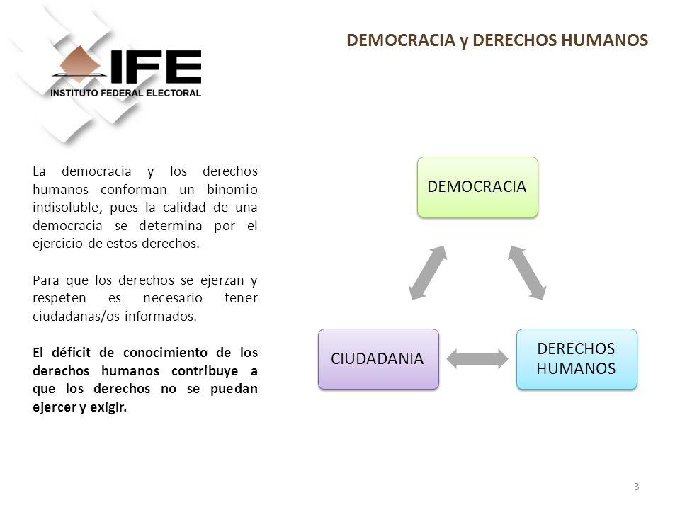 DEMOCRACIA y DERECHOS HUMANOS DEMOCRACIA DERECHOS HUMANOS CIUDADANIA La democracia y los derechos humanos conforman un binomio indisoluble, pues la ca