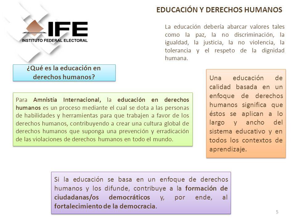 EDUCACIÓN Y DERECHOS HUMANOS ¿Qué es la educación en derechos humanos? Para Amnistía Internacional, la educación en derechos humanos es un proceso med