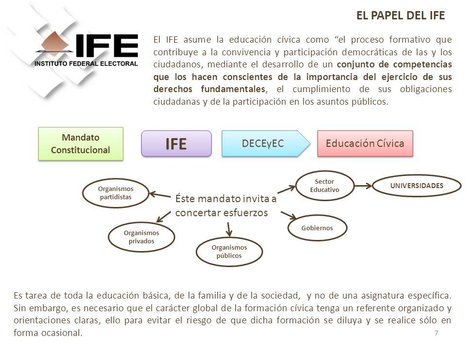 El IFE asume la educación cívica como el proceso formativo que contribuye a la convivencia y participación democráticas de las y los ciudadanos, media