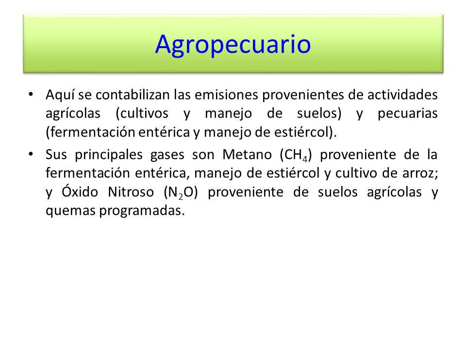 Agropecuario Aquí se contabilizan las emisiones provenientes de actividades agrícolas (cultivos y manejo de suelos) y pecuarias (fermentación entérica y manejo de estiércol).