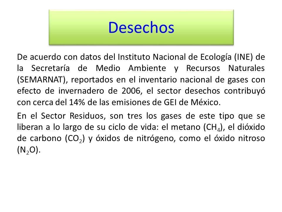 Desechos De acuerdo con datos del Instituto Nacional de Ecología (INE) de la Secretaría de Medio Ambiente y Recursos Naturales (SEMARNAT), reportados en el inventario nacional de gases con efecto de invernadero de 2006, el sector desechos contribuyó con cerca del 14% de las emisiones de GEI de México.