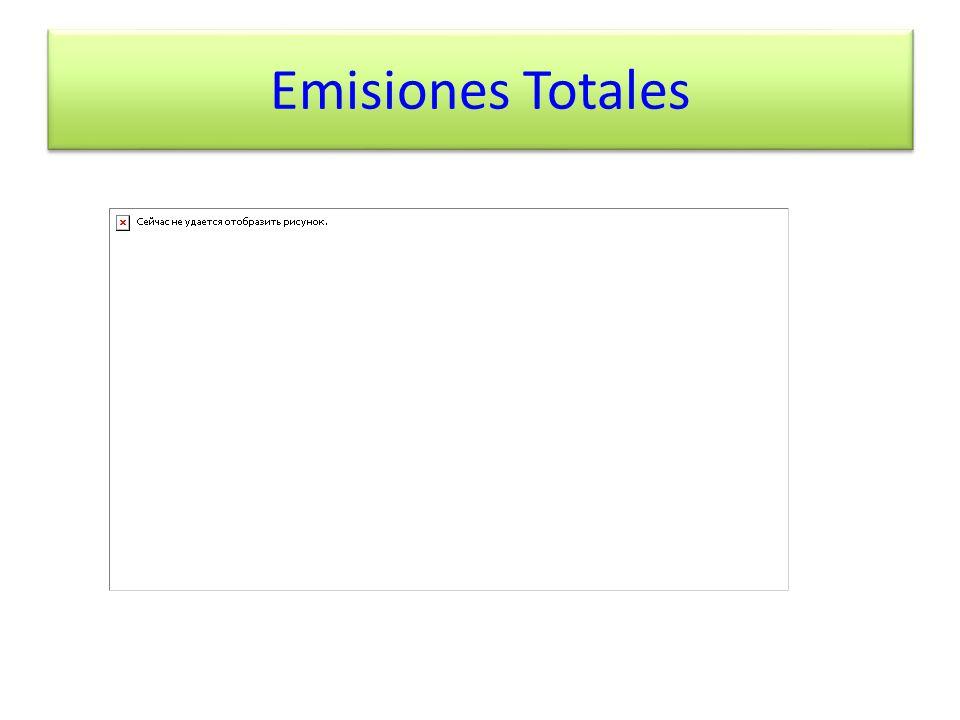 Emisiones Totales