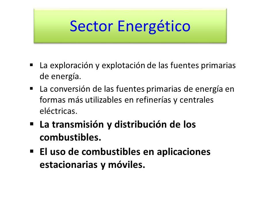 Sector Energético La exploración y explotación de las fuentes primarias de energía. La conversión de las fuentes primarias de energía en formas más ut