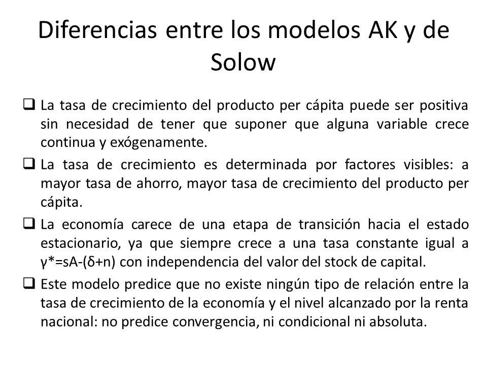 Diferencias entre los modelos AK y de Solow La tasa de crecimiento del producto per cápita puede ser positiva sin necesidad de tener que suponer que a