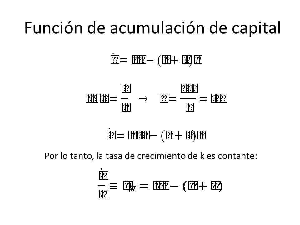 Por lo tanto, la tasa de crecimiento de k es contante: Función de acumulación de capital