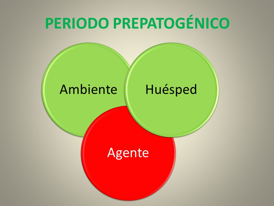 PERIODO PREPATOGÉNICO AmbienteAgenteHuésped