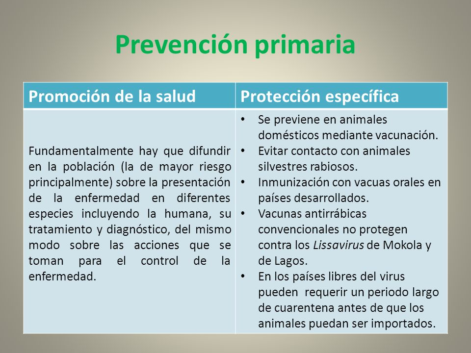 Prevención primaria Promoción de la saludProtección específica Fundamentalmente hay que difundir en la población (la de mayor riesgo principalmente) s