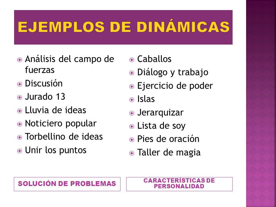 SOLUCIÓN DE PROBLEMAS CARACTERÍSTICAS DE PERSONALIDAD Análisis del campo de fuerzas Discusión Jurado 13 Lluvia de ideas Noticiero popular Torbellino d