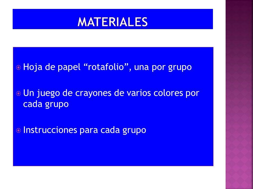 Hoja de papel rotafolio, una por grupo Un juego de crayones de varios colores por cada grupo Instrucciones para cada grupo