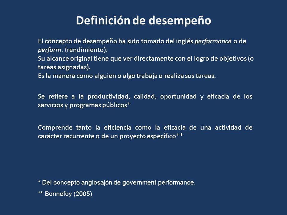 Definición de desempeño Se refiere a la productividad, calidad, oportunidad y eficacia de los servicios y programas públicos* * Del concepto anglosajó