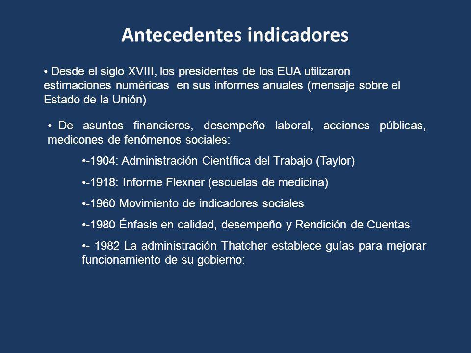 Antecedentes indicadores Desde el siglo XVIII, los presidentes de los EUA utilizaron estimaciones numéricas en sus informes anuales (mensaje sobre el