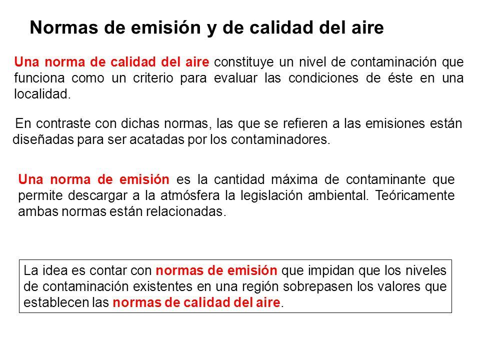 Una norma de calidad del aire constituye un nivel de contaminación que funciona como un criterio para evaluar las condiciones de éste en una localidad