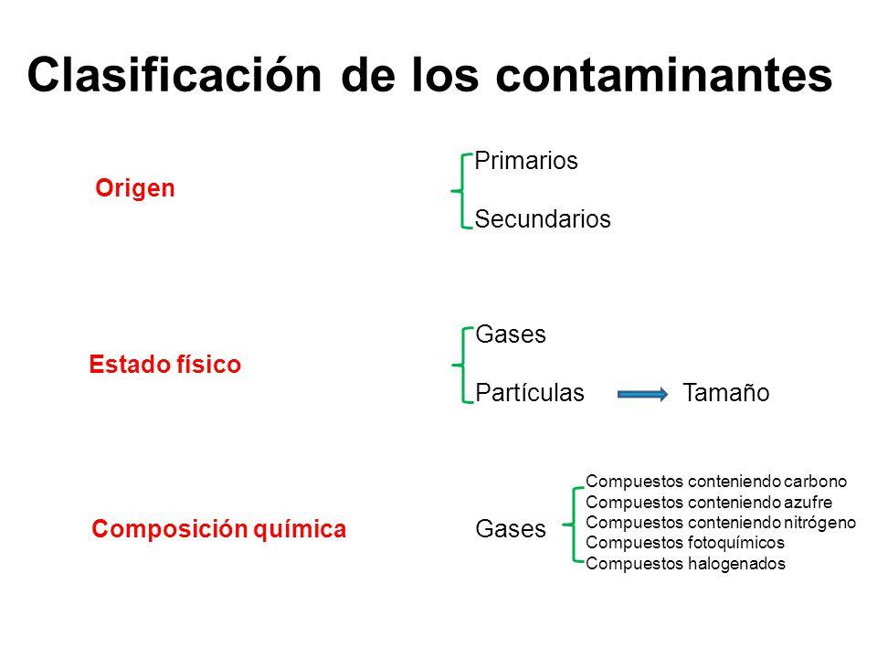 Clasificación de los contaminantes Primarios Secundarios Origen Estado físico Gases Partículas Composición química Tamaño Gases Compuestos conteniendo