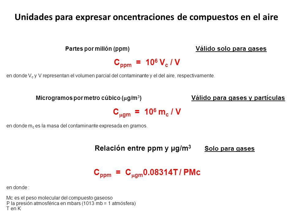 Unidades para expresar oncentraciones de compuestos en el aire Partes por millón (ppm) Válido solo para gases C ppm = 10 6 V c / V en donde V c y V re