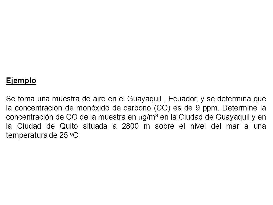 Ejemplo Se toma una muestra de aire en el Guayaquil, Ecuador, y se determina que la concentración de monóxido de carbono (CO) es de 9 ppm. Determine l