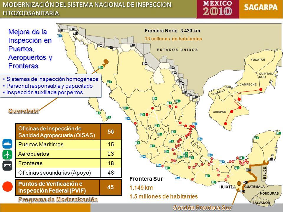 Oficinas de Inspección de Sanidad Agropecuaria (OISAS) 56 Puertos Marítimos15 Aeropuertos23 Fronteras18 Oficinas secundarias (Apoyo)48 Puntos de Verificación e Inspección Federal (PVIF) 45 Frontera Norte: 3,420 km 13 millones de habitantes Frontera Sur 1,149 km 1.5 millones de habitantes HUIXTLA MODERNIZACIÓN DEL SISTEMA NACIONAL DE INSPECCION FITOZOOSANITARIA FITOZOOSANITARIA Mejora de la Inspección en Puertos, Aeropuertos y Fronteras Sistemas de inspección homogéneos Personal responsable y capacitado Inspección auxiliada por perros