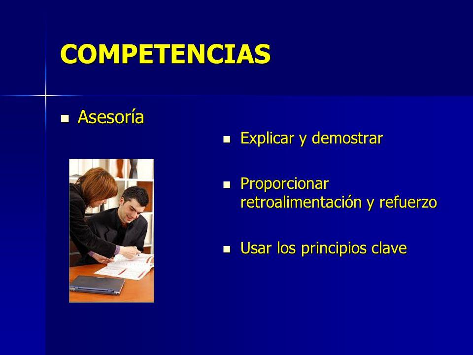 COMPETENCIAS Asesoría Asesoría Explicar y demostrar Explicar y demostrar Proporcionar retroalimentación y refuerzo Proporcionar retroalimentación y refuerzo Usar los principios clave Usar los principios clave