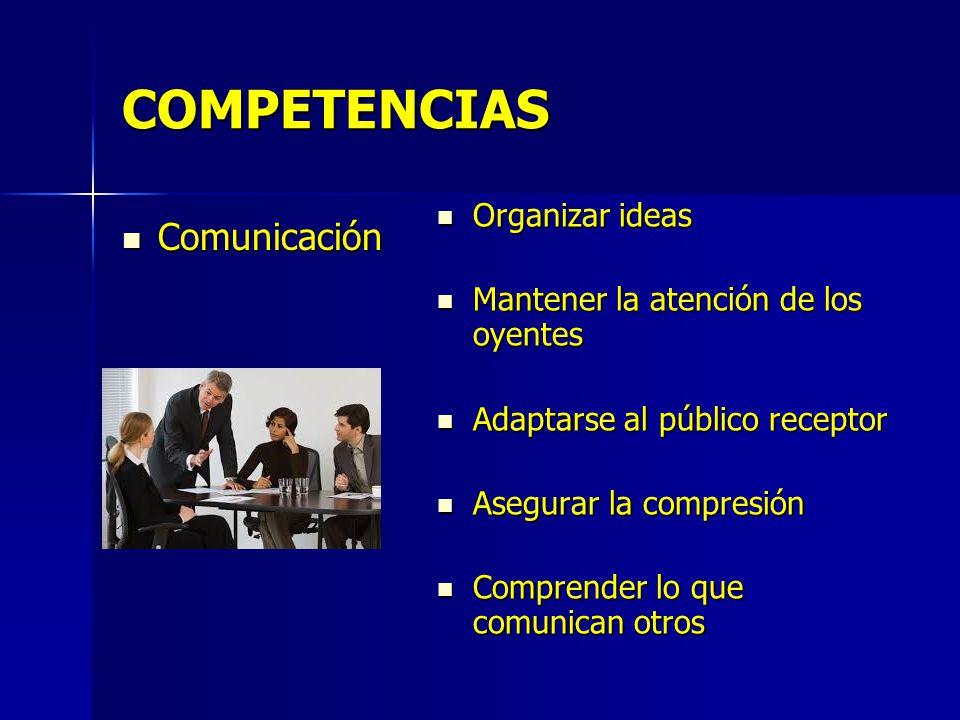 COMPETENCIAS Comunicación Comunicación Organizar ideas Organizar ideas Mantener la atención de los oyentes Mantener la atención de los oyentes Adaptarse al público receptor Adaptarse al público receptor Asegurar la compresión Asegurar la compresión Comprender lo que comunican otros Comprender lo que comunican otros