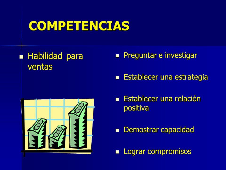 COMPETENCIAS Habilidad para ventas Habilidad para ventas Preguntar e investigar Preguntar e investigar Establecer una estrategia Establecer una estrat