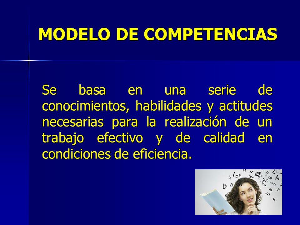 MODELO DE COMPETENCIAS Se basa en una serie de conocimientos, habilidades y actitudes necesarias para la realización de un trabajo efectivo y de calidad en condiciones de eficiencia.