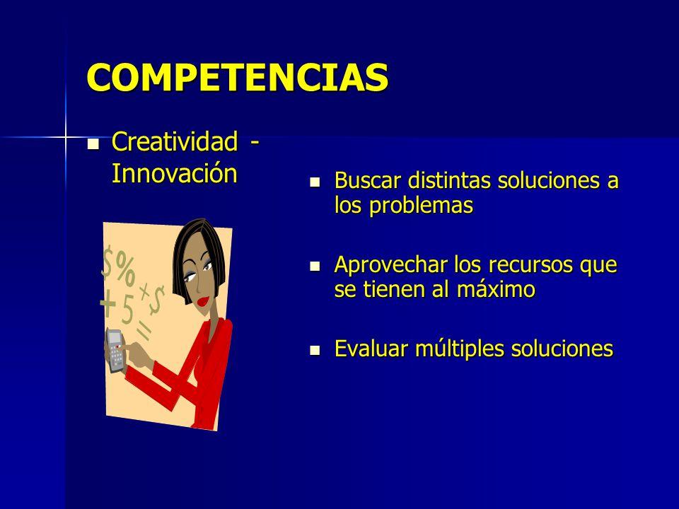 COMPETENCIAS Creatividad - Innovación Creatividad - Innovación Buscar distintas soluciones a los problemas Buscar distintas soluciones a los problemas