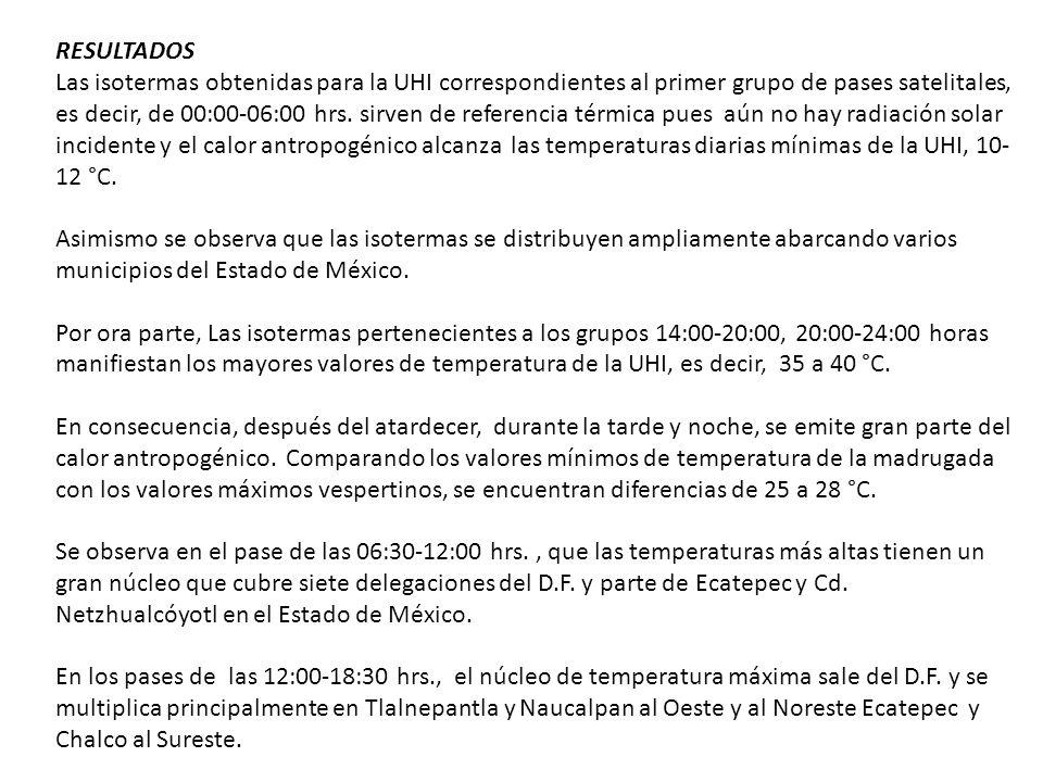 RESULTADOS Las isotermas obtenidas para la UHI correspondientes al primer grupo de pases satelitales, es decir, de 00:00-06:00 hrs. sirven de referenc