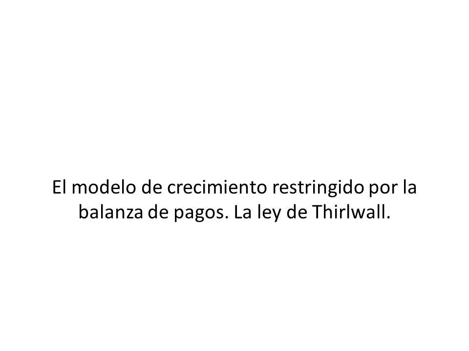 El modelo de crecimiento restringido por la balanza de pagos. La ley de Thirlwall.