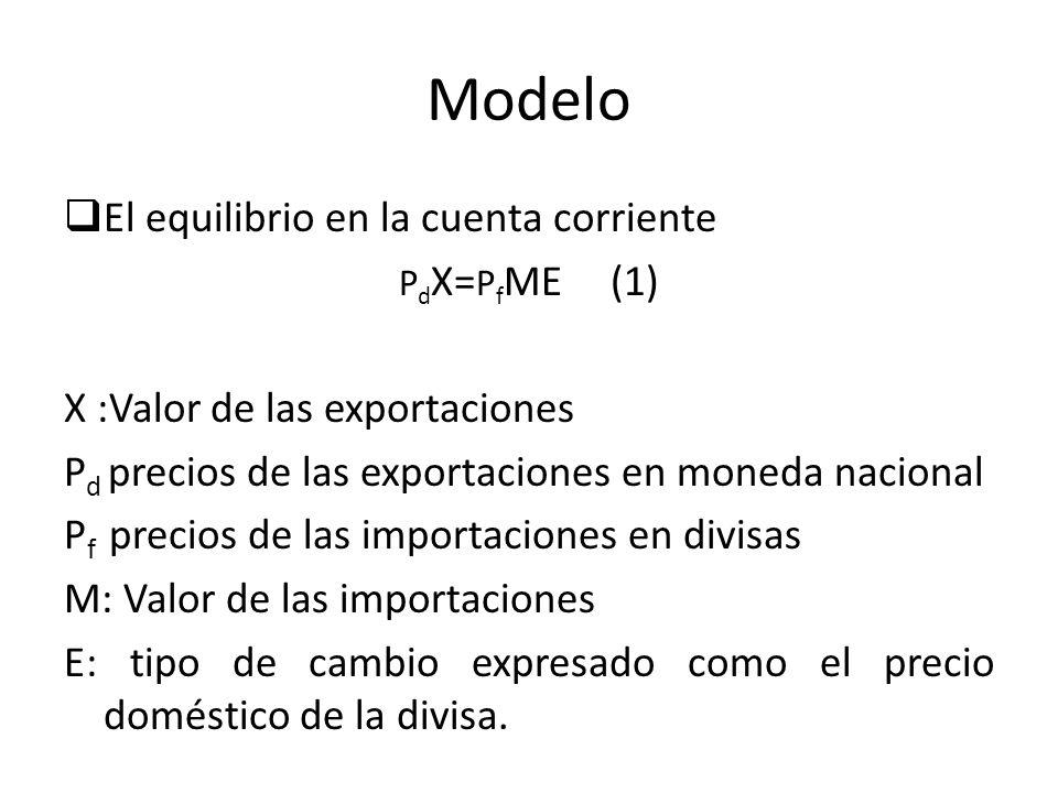 Modelo El equilibrio en la cuenta corriente P d X= P f ME(1) X :Valor de las exportaciones P d precios de las exportaciones en moneda nacional P f pre