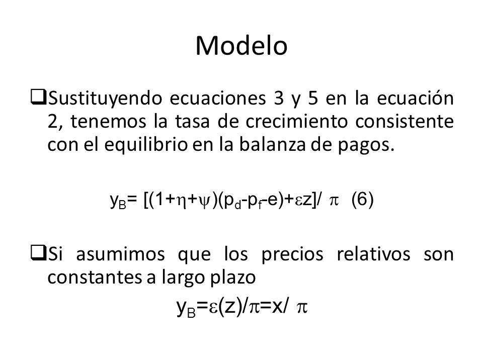 Modelo Sustituyendo ecuaciones 3 y 5 en la ecuación 2, tenemos la tasa de crecimiento consistente con el equilibrio en la balanza de pagos. y B = [(1+