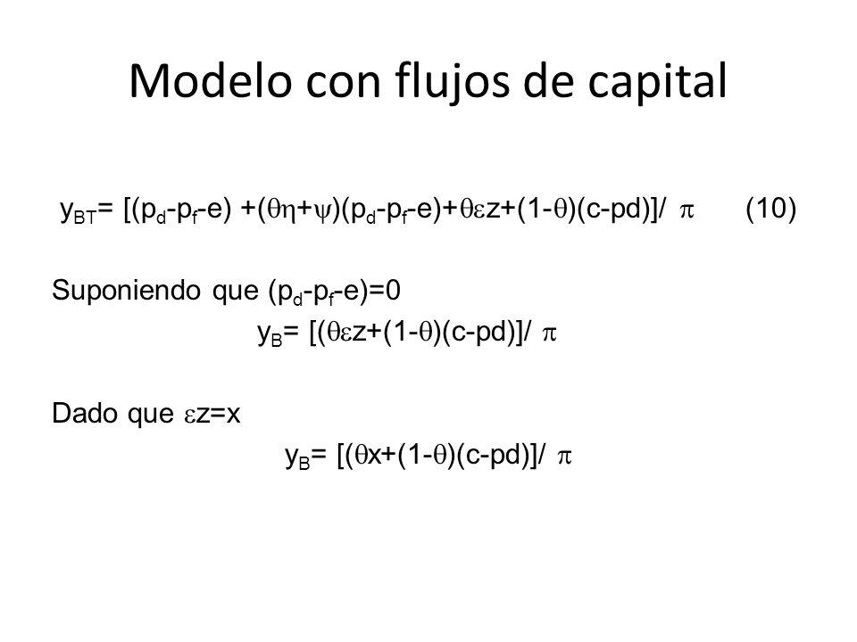 Modelo con flujos de capital y BT = [(p d -p f -e) +( + )(p d -p f -e)+ z+(1- )(c-pd)]/ (10) Suponiendo que (p d -p f -e)=0 y B = [( z+(1- )(c-pd)]/ D